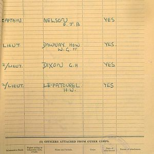 April 1940 War Diary, 1 Guards Brigade Anti-Tank Company
