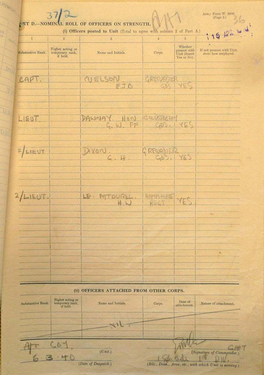 March 1940 War Diary, 1 Guards Brigade Anti-Tank Company