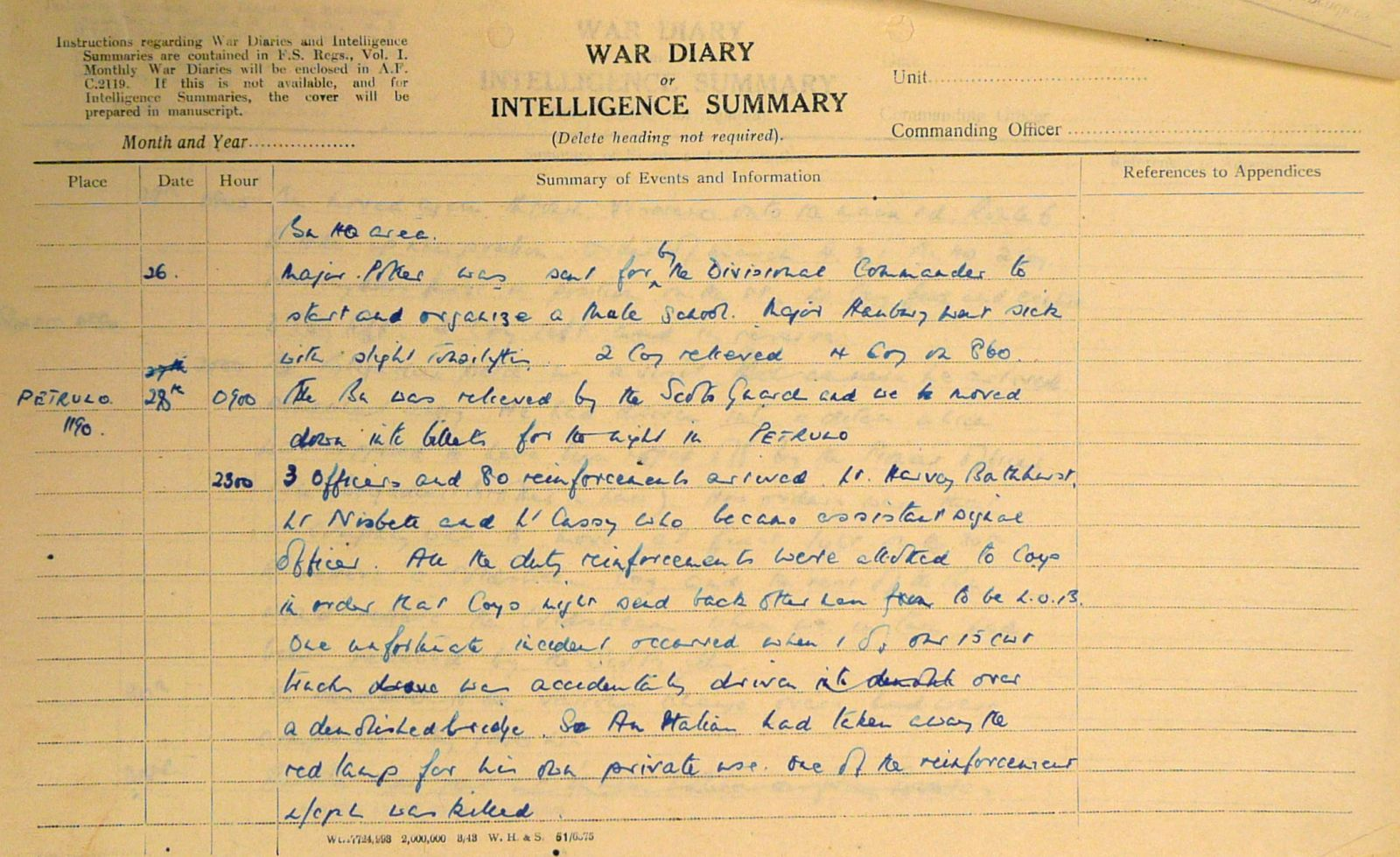 October War Diary, 6th Motor Battalion Grenadier Guards, 1943
